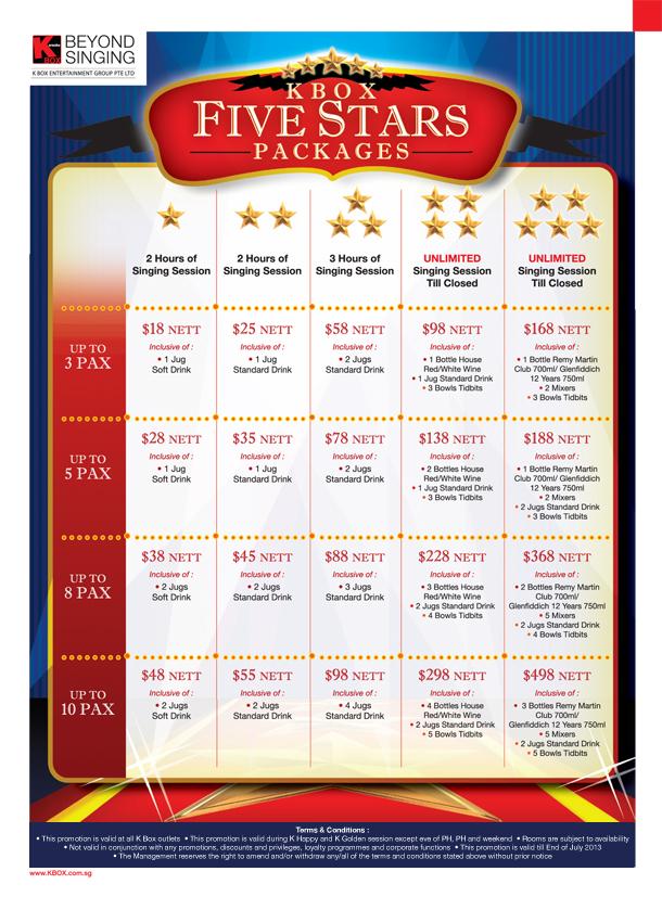 5 Stars & Birthday